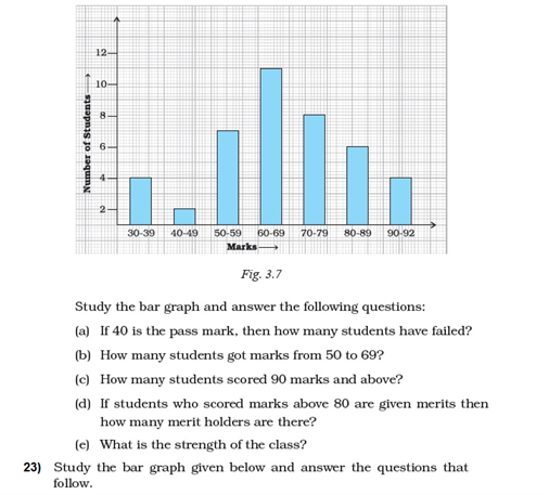 important questions class 8 maths chapter 5 data handling 6