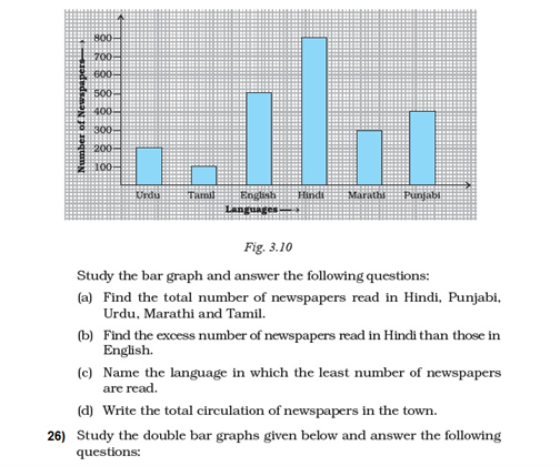 important questions class 8 maths chapter 5 data handling 9