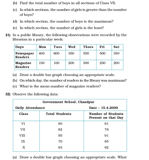 important questions class 8 maths chapter 5 data handling 14