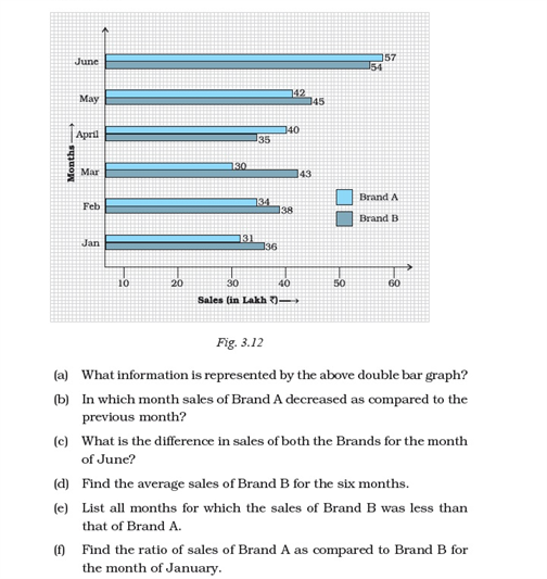 important questions class 8 maths chapter 5 data handling 11