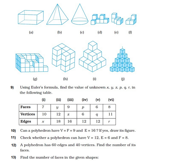 important questions class 8 maths chapter 10 visualising solid shapes 4