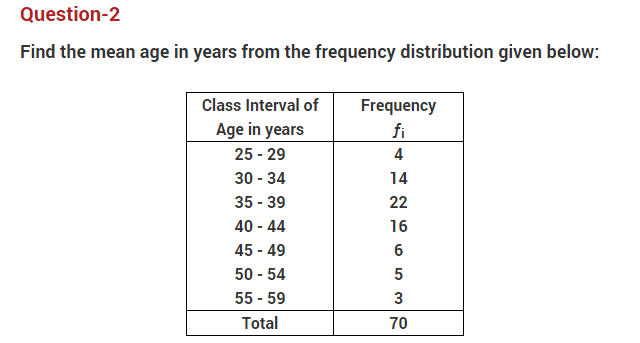 Important questions for class 10 maths Chapter 14 Statistics
