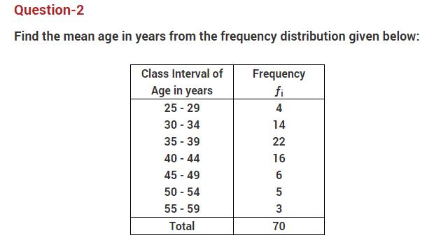 Important Questions Class 10 Maths Chapter 14 statistics Part 2