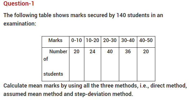 Important Questions Class 10 Maths Chapter 14 statistics Part 1