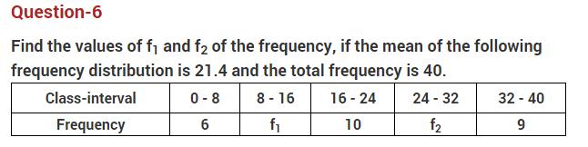 Important Questions Class 10 Maths Chapter 14 statistics Part 6