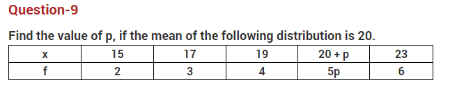 Important Questions Class 10 Maths Chapter 14 statistics Part 9