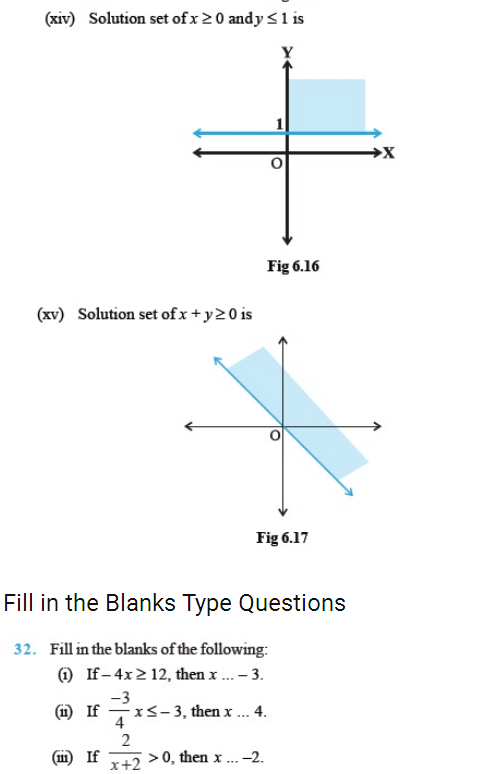 Important Questions Class 11 Maths Chapter 6 Linear Inequalities Part 7