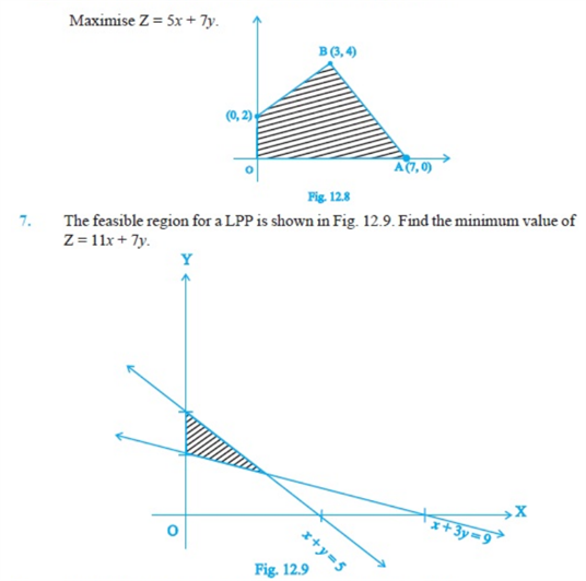 important questions class 12 maths chapter 12 linear programming 2