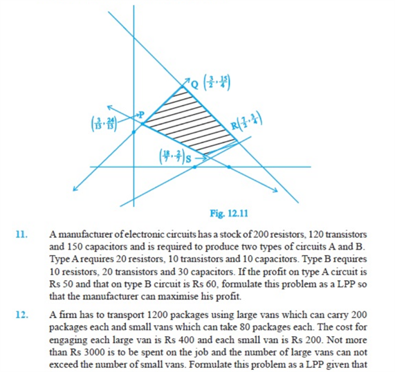 important questions class 12 maths chapter 12 linear programming 4