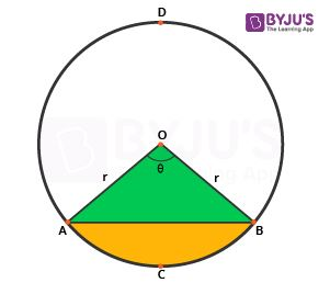 Segment of a Circle Derivation