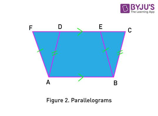 Parallelogram Theorem 1
