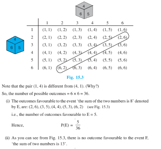 Probability For Class 10-Example