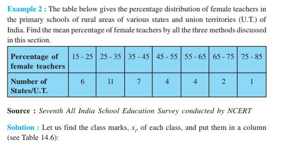 Statistics For Class 10