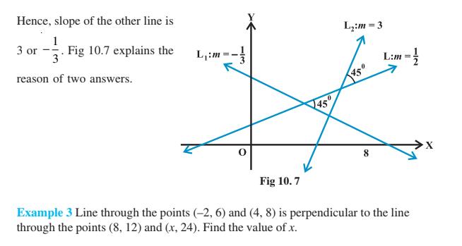 Straight Lines Class 11