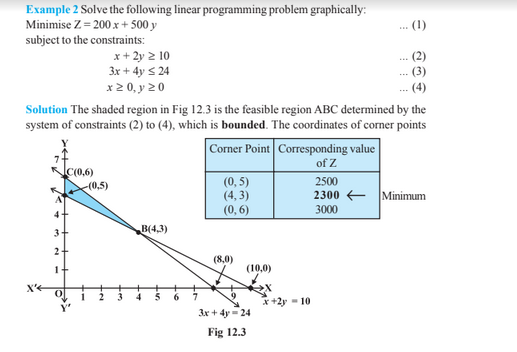 Linear Programming For Class 12