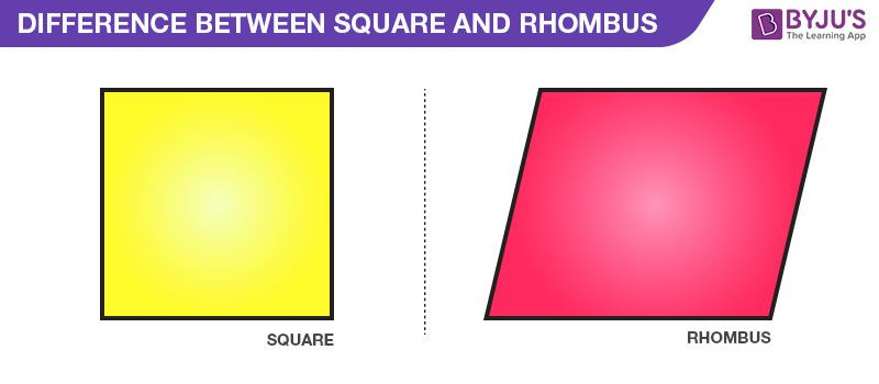 Difference Between Square and Rhombus