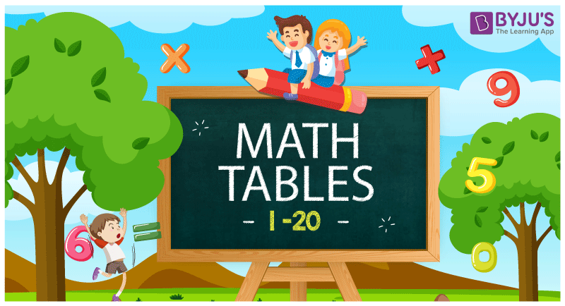 picture about Multiplication Tables From 1 to 20 Printable named Tables 2 Towards 20 - Maths Multiplication Tables Upto 20