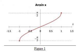 Arcsine Function