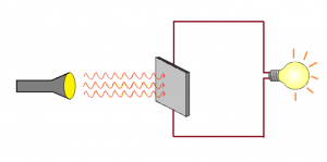 photoelectric effect uses today