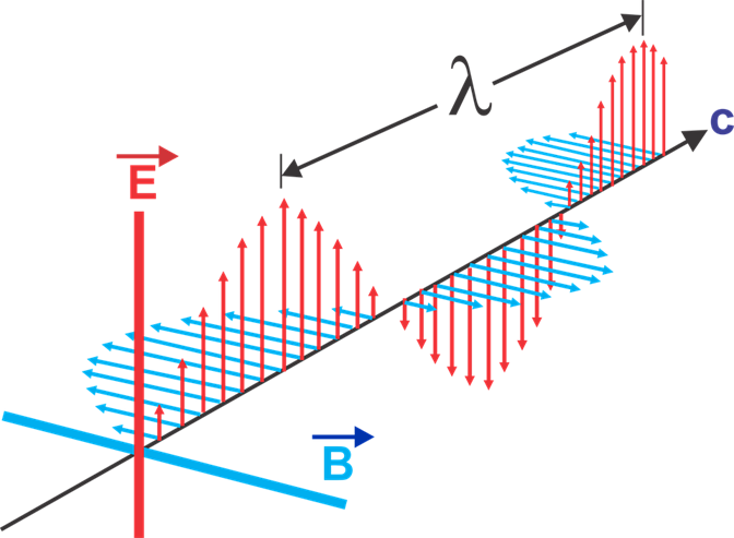 Mechanical Waves Physics Pdf
