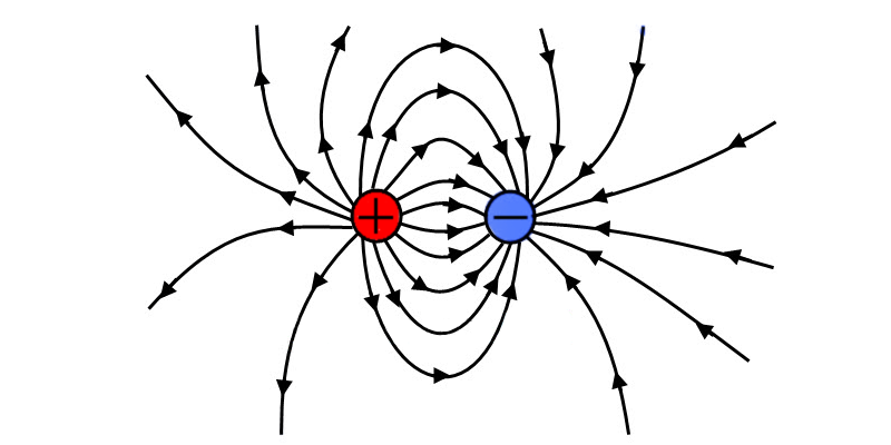 Electrostatics Coulomb S Law Of Electrostatics Electric Field
