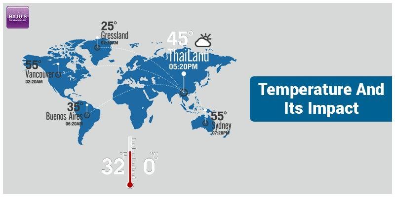 Impact of temperature