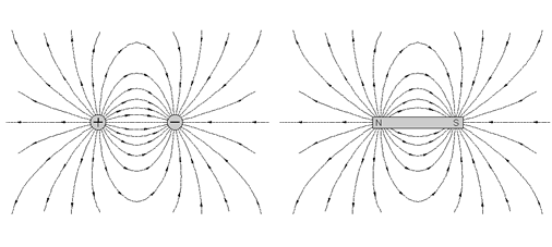 Electric Field vs Magnetic Field - Differences and Comparision