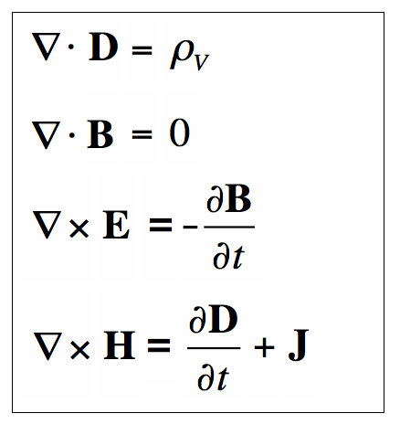 Maxwell's Equations explained - Maxwell Equation derivation