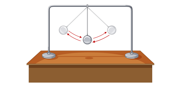 Weight Related to Gravity