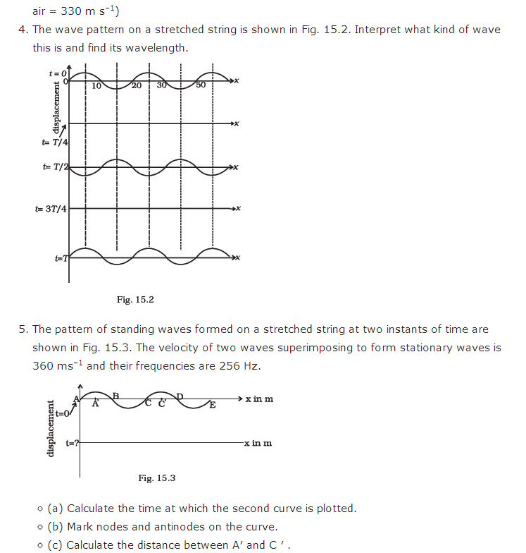 Important Questions For Class 11 Physics Chapter 14 Waves