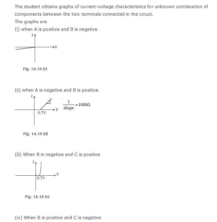 important questions class 12 physics chapter 14 semiconductor electronics materials 7