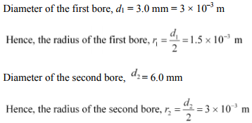 Physics Numericals Class 11 Chapter 10 86
