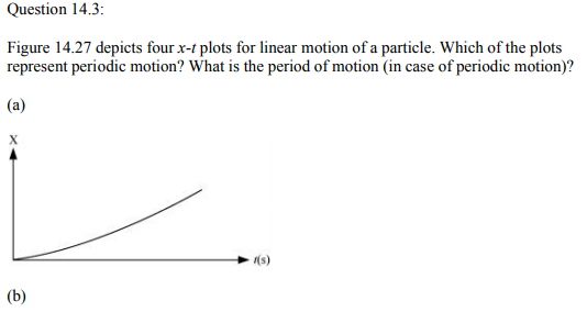 Physics Numericals Class 11 Chapter 14 6
