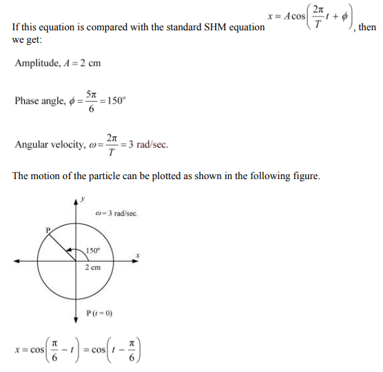 Physics Numericals Class 11 Chapter 14 43