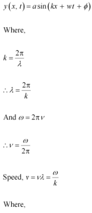 Physics Numericals Class 11 Chapter 15 78