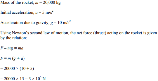 Physics Numericals Class 11 Chapter 5 22