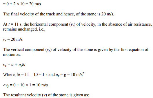 Physics Numericals Class 11 Chapter 5 28