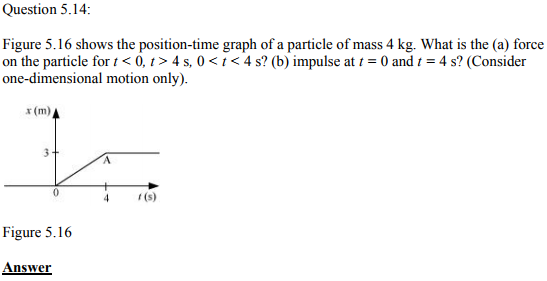 Physics Numericals Class 11 Chapter 5 39