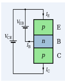 circuit of pnp transistors
