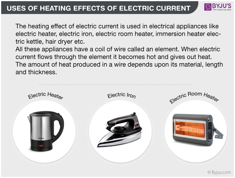 The Heating Effect Of Current
