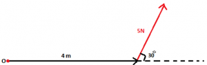 Examples of Torque