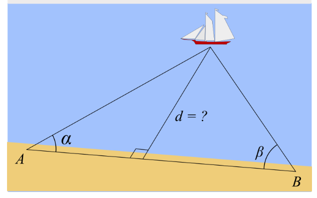 Triangulation Method