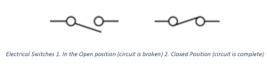 Electric Circuit and Electrical Symbols