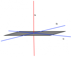 Perpendicular axis theorems