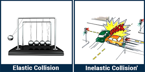 Difference between Elastic and Inelastic Collision