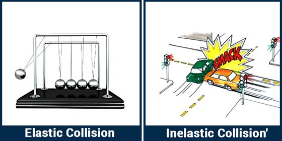 Collision - Elastic & Inelastic Collision
