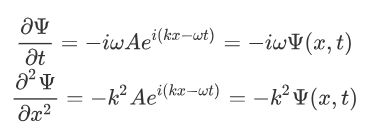 Derivation Of Schrodinger Wave Equation