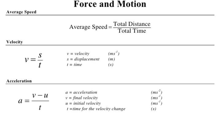 Basic Physics Formulas Pdf