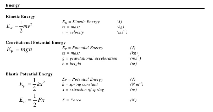 Physics Formulas For Class 9 - Physics Formulas List