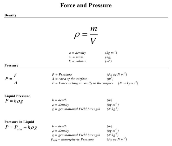 Physics Formulas For Class 9